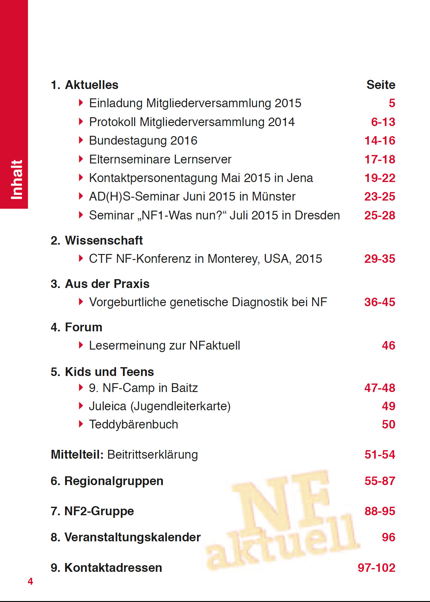 NFaktuell-94-september-2015-inhalt